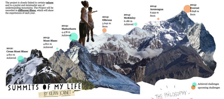 Summits Of My Life: Qu'en est-il? Kilian Jornet vous adresse une lettre à vous… amis traileurs!