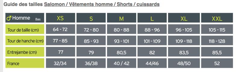 S-Lab T-Shirt NSO & Short 6 : Guide des tailles Short 6