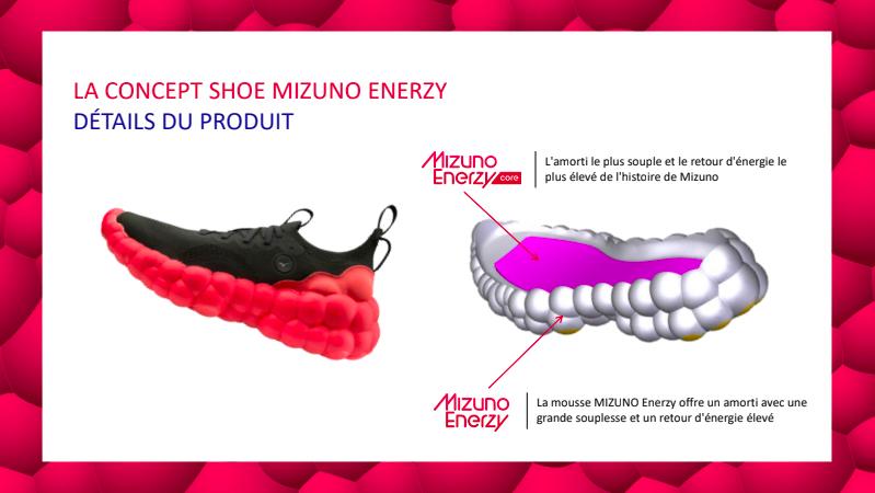 Mizuno Enerzy : un concept