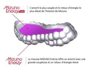 composition MIZUNO ENERZY